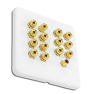 3W1071WH - 7.1 Speaker Wall Plate